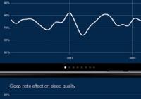 Sleep Cycle Alarm iPad
